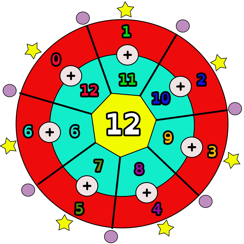Le mandala des compl ments de 12 un monde meilleur - Apprentissage table de multiplication ...