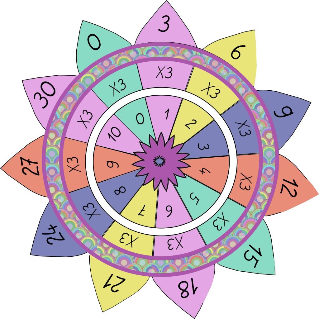 Le mandala de la table de 3 un monde meilleur un monde for Table multiplication ludique